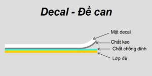 Các loại giấy Decal dạng cuộn dùng cho máy in mã vạch